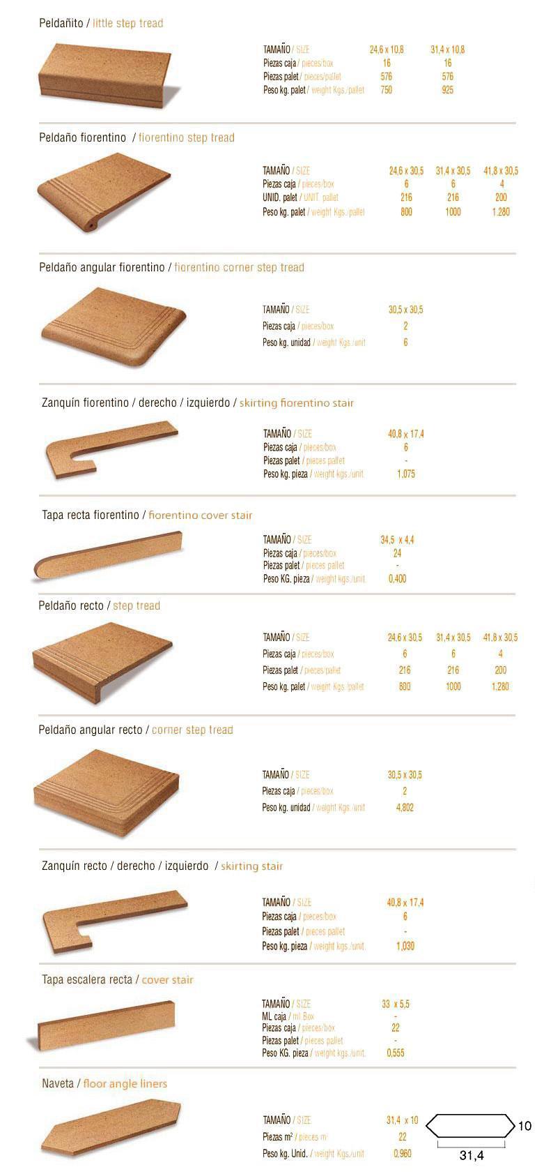 Materiales de construccion madrid - Ladrillo refractario medidas ...