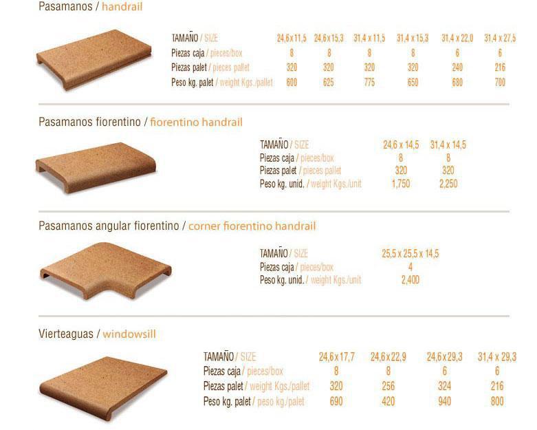 Materiales de construccion madrid for Precio baldosa ceramica
