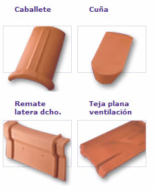 Materiales de construccion madrid - Tipos de teja ...